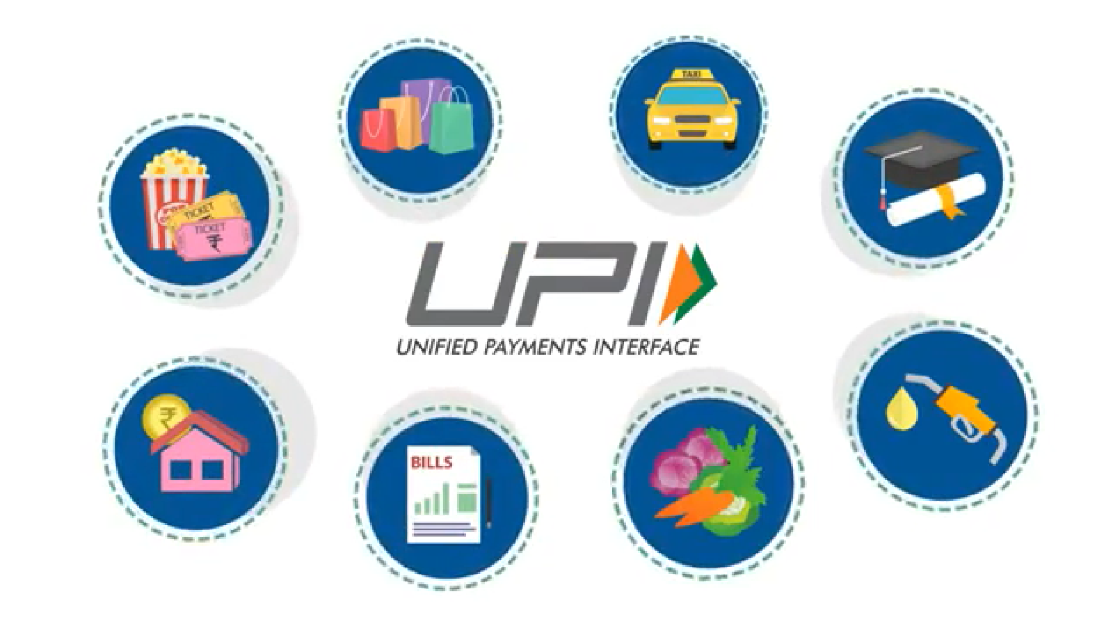 UPI - Unified Payments Interface | One stop portal for all transactions